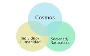 Kingsley L. Dennis - cosmos